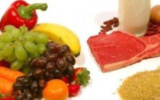 Какое должно быть здоровое питание на каждый день