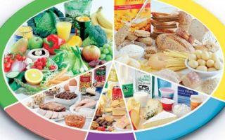В чем заключаются рекомендации по здоровому питанию