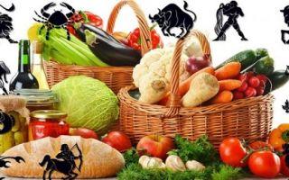 Отношение знаков зодиака к правильному питанию