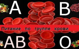 Особенности питания по группе крови