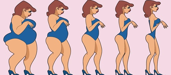 Сколько ходить пешком чтобы похудеть