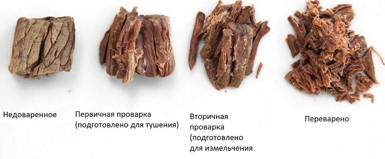 сколько варить мясо говядины