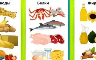 Макро и микроэлементы в продуктах питания – условие сбалансированности