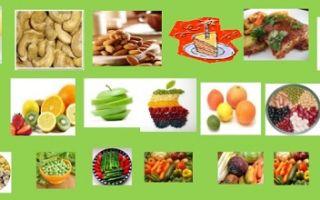 Взаимосвязь между питанием и состоянием здоровья