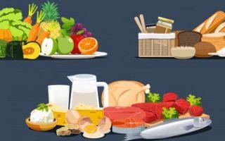 Пищевые минералы в продуктах питания