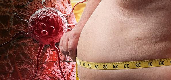ожирение и рак молочной железы