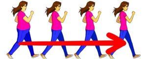 Похудела Ходила Пешком 2 Часа В День. Как правильно ходить чтобы похудеть: ходьба против лишнего веса