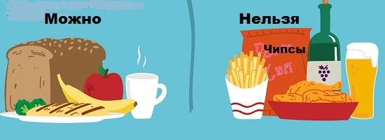 диета при заболевании поджелудочной