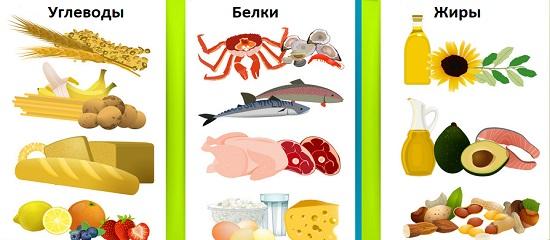 макро и микроэлементы в продуктах питания