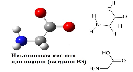 никотиновая кислота ниацин