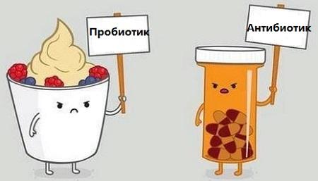 понос после антибиотиков
